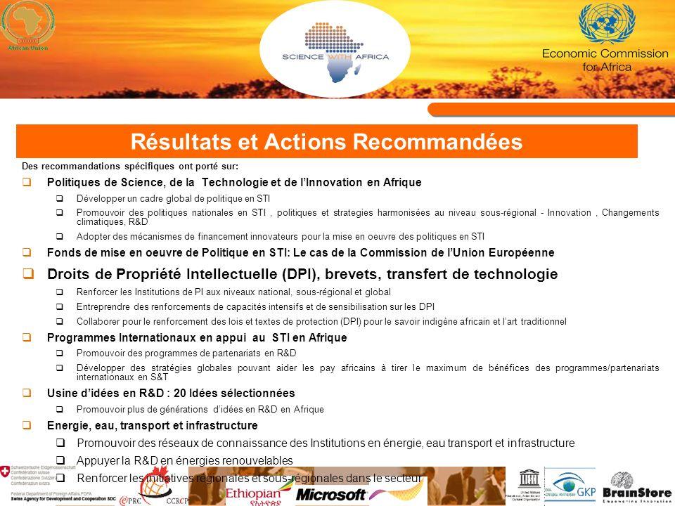 Résultats et Actions Recommandées Des recommandations spécifiques ont porté sur: Politiques de Science, de la Technologie et de lInnovation en Afrique Développer un cadre global de politique en STI Promouvoir des politiques nationales en STI, politiques et strategies harmonisées au niveau sous-régional - Innovation, Changements climatiques, R&D Adopter des mécanismes de financement innovateurs pour la mise en oeuvre des politiques en STI Fonds de mise en oeuvre de Politique en STI: Le cas de la Commission de lUnion Européenne Droits de Propriété Intellectuelle (DPI), brevets, transfert de technologie Renforcer les Institutions de PI aux niveaux national, sous-régional et global Entreprendre des renforcements de capacités intensifs et de sensibilisation sur les DPI Collaborer pour le renforcement des lois et textes de protection (DPI) pour le savoir indigène africain et lart traditionnel Programmes Internationaux en appui au STI en Afrique Promouvoir des programmes de partenariats en R&D Développer des stratégies globales pouvant aider les pay africains à tirer le maximum de bénéfices des programmes/partenariats internationaux en S&T Usine didées en R&D : 20 Idées sélectionnées Promouvoir plus de générations didées en R&D en Afrique Energie, eau, transport et infrastructure Promouvoir des réseaux de connaissance des Institutions en énergie, eau transport et infrastructure Appuyer la R&D en énergies renouvelables Renforcer les initiatives régionales et sous-régionales dans le secteur