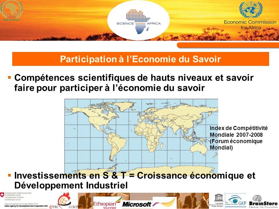 Compétences scientifiques de hauts niveaux et savoir faire pour participer à léconomie du savoir Investissements en S & T = Croissance économique et Développement Industriel Participation à lEconomie du Savoir Index de Compétitivité Mondiale 2007-2008 (Forum économique Mondial)