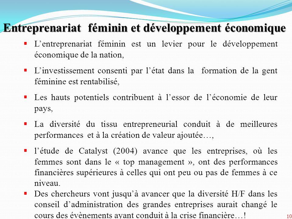 Lentreprenariat féminin est un levier pour le développement économique de la nation, Linvestissement consenti par létat dans la formation de la gent f