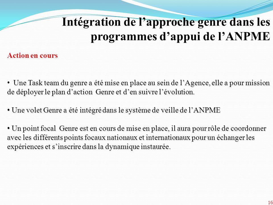 Intégration de lapproche genre dans les programmes dappui de lANPME 16 Action en cours Une Task team du genre a été mise en place au sein de lAgence,