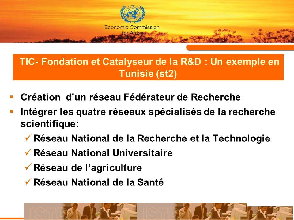 TIC- Fondation et Catalyseur de la R&D : Un exemple en Tunisie (st2) Création dun réseau Fédérateur de Recherche Intégrer les quatre réseaux spécialis