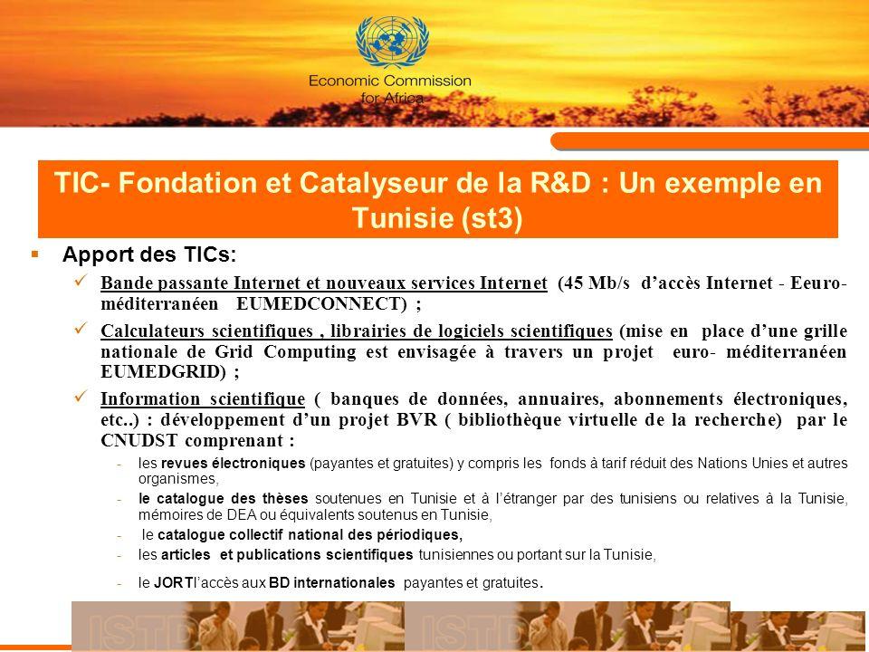 TIC- Fondation et Catalyseur de la R&D : Un exemple en Tunisie (st3) Apport des TICs: Bande passante Internet et nouveaux services Internet (45 Mb/s d