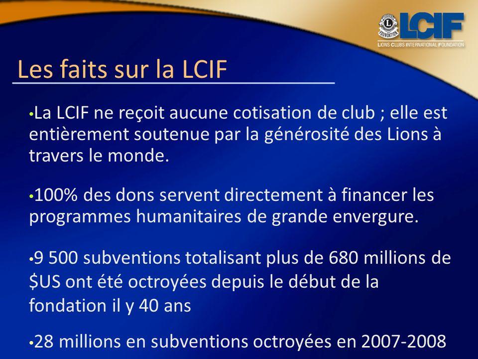 Les faits sur la LCIF La LCIF ne reçoit aucune cotisation de club ; elle est entièrement soutenue par la générosité des Lions à travers le monde. 100%