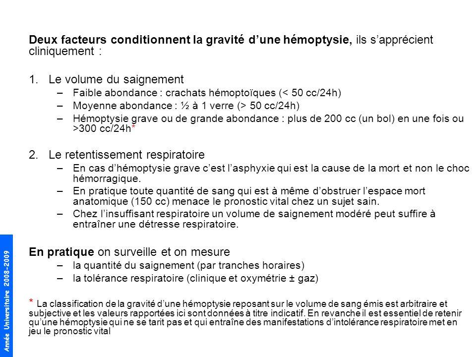 Année Universitaire 2008-2009 Deux facteurs conditionnent la gravité dune hémoptysie, ils sapprécient cliniquement : 1.