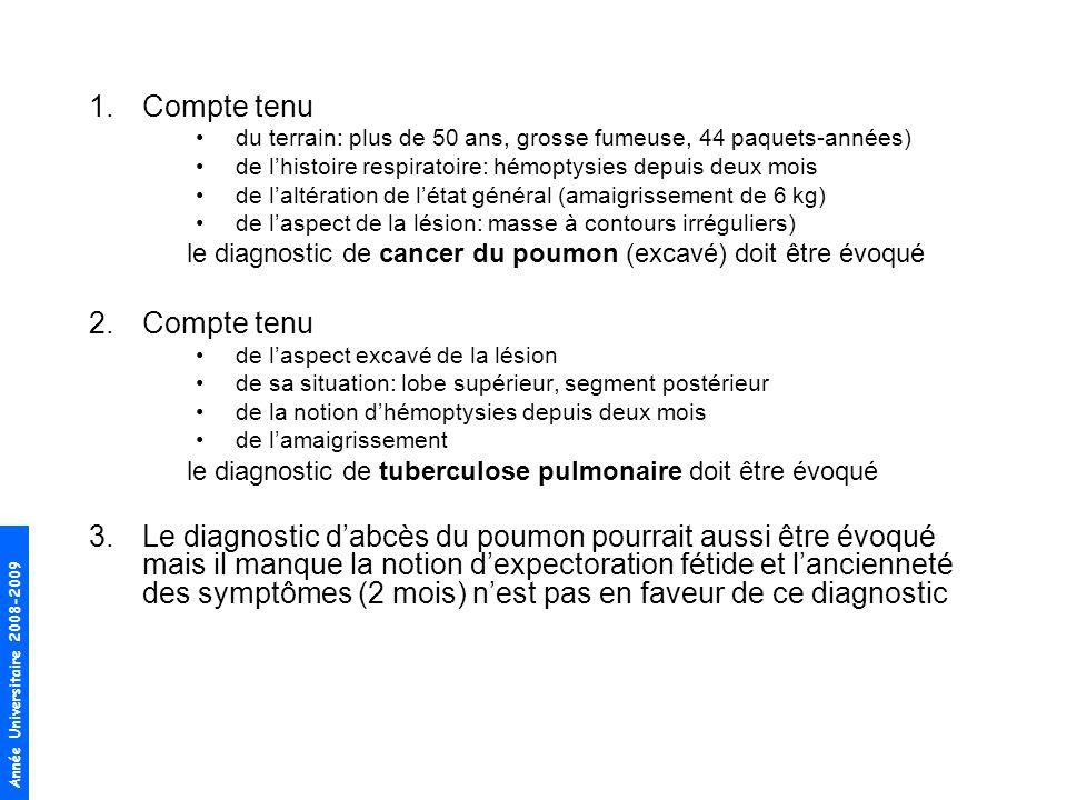 Année Universitaire 2008-2009 1.Compte tenu du terrain: plus de 50 ans, grosse fumeuse, 44 paquets-années) de lhistoire respiratoire: hémoptysies depuis deux mois de laltération de létat général (amaigrissement de 6 kg) de laspect de la lésion: masse à contours irréguliers) le diagnostic de cancer du poumon (excavé) doit être évoqué 2.Compte tenu de laspect excavé de la lésion de sa situation: lobe supérieur, segment postérieur de la notion dhémoptysies depuis deux mois de lamaigrissement le diagnostic de tuberculose pulmonaire doit être évoqué 3.Le diagnostic dabcès du poumon pourrait aussi être évoqué mais il manque la notion dexpectoration fétide et lancienneté des symptômes (2 mois) nest pas en faveur de ce diagnostic