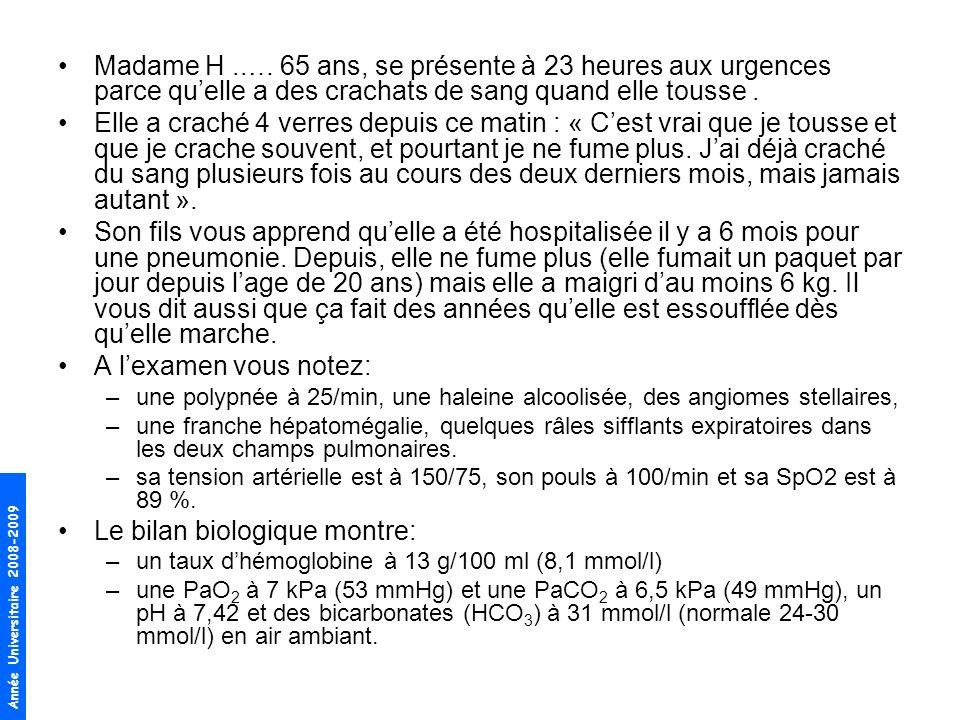 Année Universitaire 2008-2009 Madame H..… 65 ans, se présente à 23 heures aux urgences parce quelle a des crachats de sang quand elle tousse.