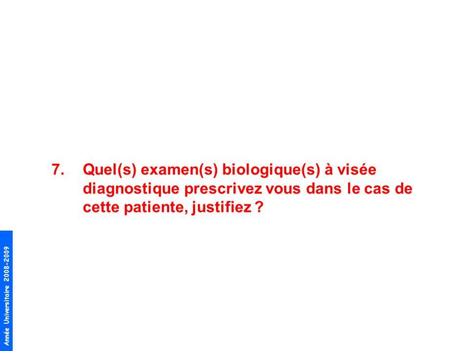7.Quel(s) examen(s) biologique(s) à visée diagnostique prescrivez vous dans le cas de cette patiente, justifiez ?