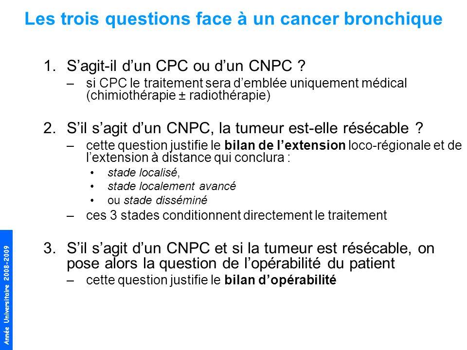 Année Universitaire 2008-2009 Les trois questions face à un cancer bronchique 1.Sagit-il dun CPC ou dun CNPC ? –si CPC le traitement sera demblée uniq