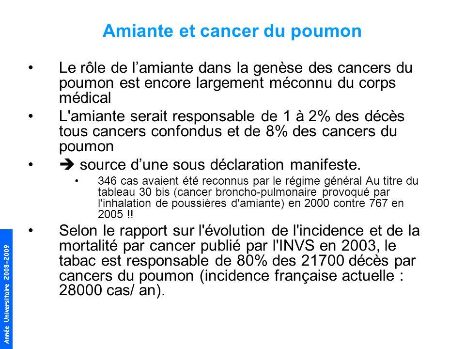 Année Universitaire 2008-2009 Le rôle de lamiante dans la genèse des cancers du poumon est encore largement méconnu du corps médical L'amiante serait