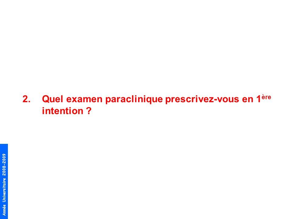 Année Universitaire 2008-2009 2.Quel examen paraclinique prescrivez-vous en 1 ère intention ?