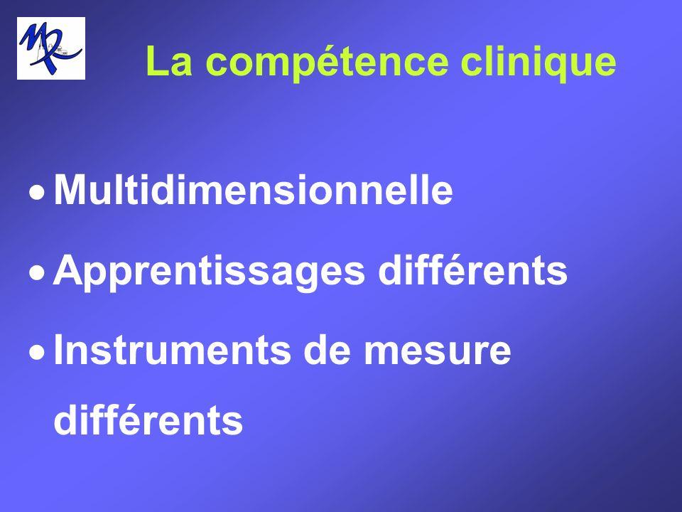 La compétence clinique Multidimensionnelle Apprentissages différents Instruments de mesure différents
