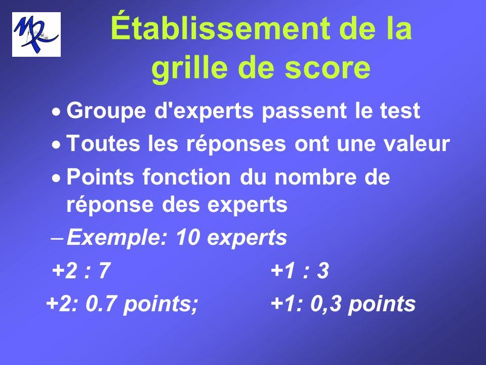 Établissement de la grille de score Groupe d experts passent le test Toutes les réponses ont une valeur Points fonction du nombre de réponse des experts –Exemple: 10 experts +2 : 7+1 : 3 +2: 0.7 points; +1: 0,3 points