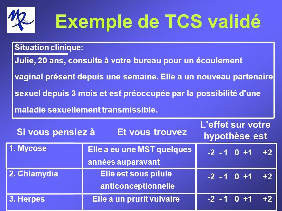 Exemple de TCS validé Si vous pensiez àEt vous trouvez L'effet sur votre hypothèse est Situation clinique: Julie, 20 ans, consulte à votre bureau pour