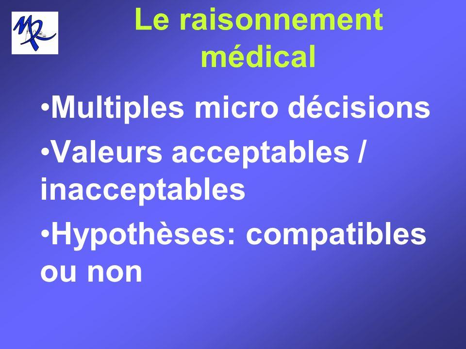 Le raisonnement médical Multiples micro décisions Valeurs acceptables / inacceptables Hypothèses: compatibles ou non