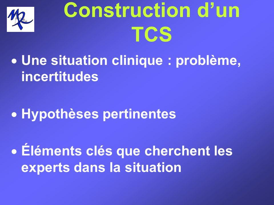 Construction dun TCS Une situation clinique : problème, incertitudes Hypothèses pertinentes Éléments clés que cherchent les experts dans la situation