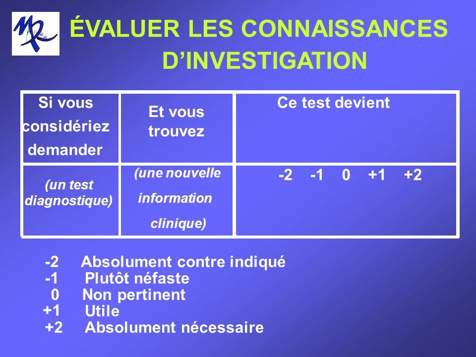 ÉVALUER LES CONNAISSANCES Si vous considériez demander Et vous trouvez Ce test devient (une nouvelle information clinique) -2 -1 0 +1 +2 -2Absolument