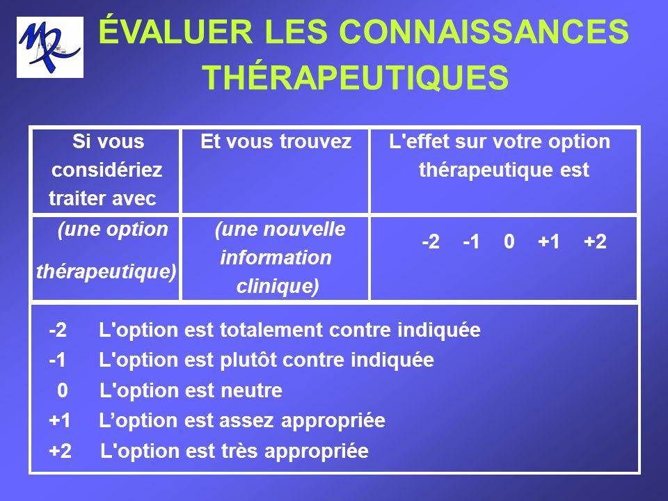ÉVALUER LES CONNAISSANCES Si vous considériez traiter avec Et vous trouvezL effet sur votre option thérapeutique est (une nouvelle information clinique) -2 -1 0 +1 +2 -2L option est totalement contre indiquée L option est plutôt contre indiquée 0L option est neutre +1Loption est assez appropriée +2L option est très appropriée (une option thérapeutique) THÉRAPEUTIQUES