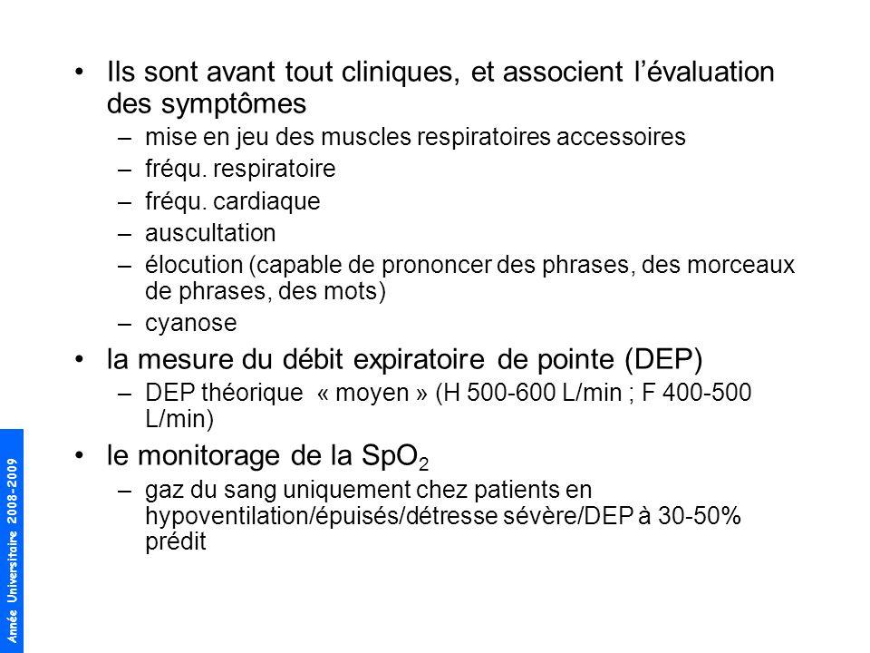 Année Universitaire 2008-2009 Ils sont avant tout cliniques, et associent lévaluation des symptômes –mise en jeu des muscles respiratoires accessoires