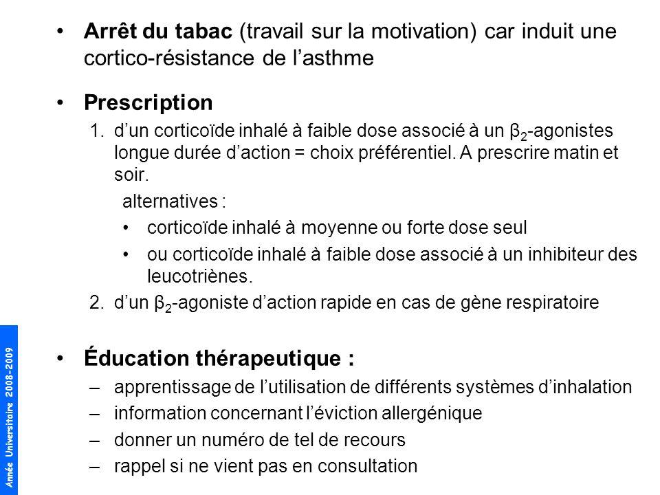 Année Universitaire 2008-2009 Arrêt du tabac (travail sur la motivation) car induit une cortico-résistance de lasthme Prescription 1.dun corticoïde in