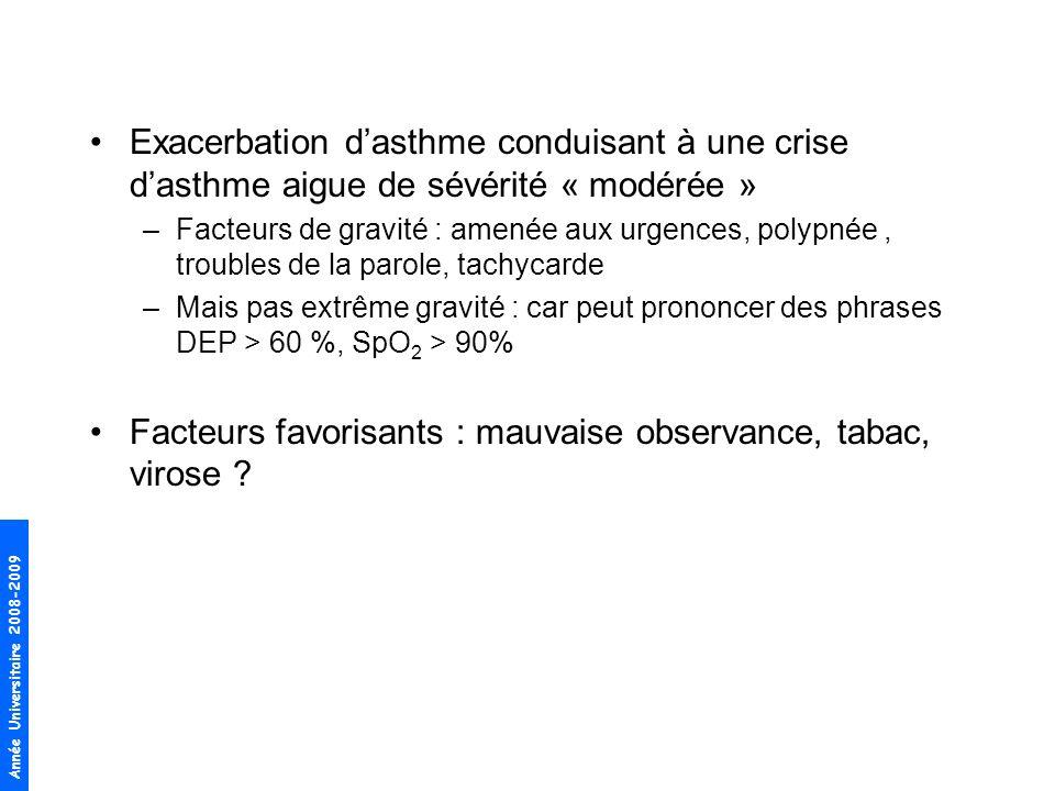 Année Universitaire 2008-2009 Exacerbation dasthme conduisant à une crise dasthme aigue de sévérité « modérée » –Facteurs de gravité : amenée aux urge