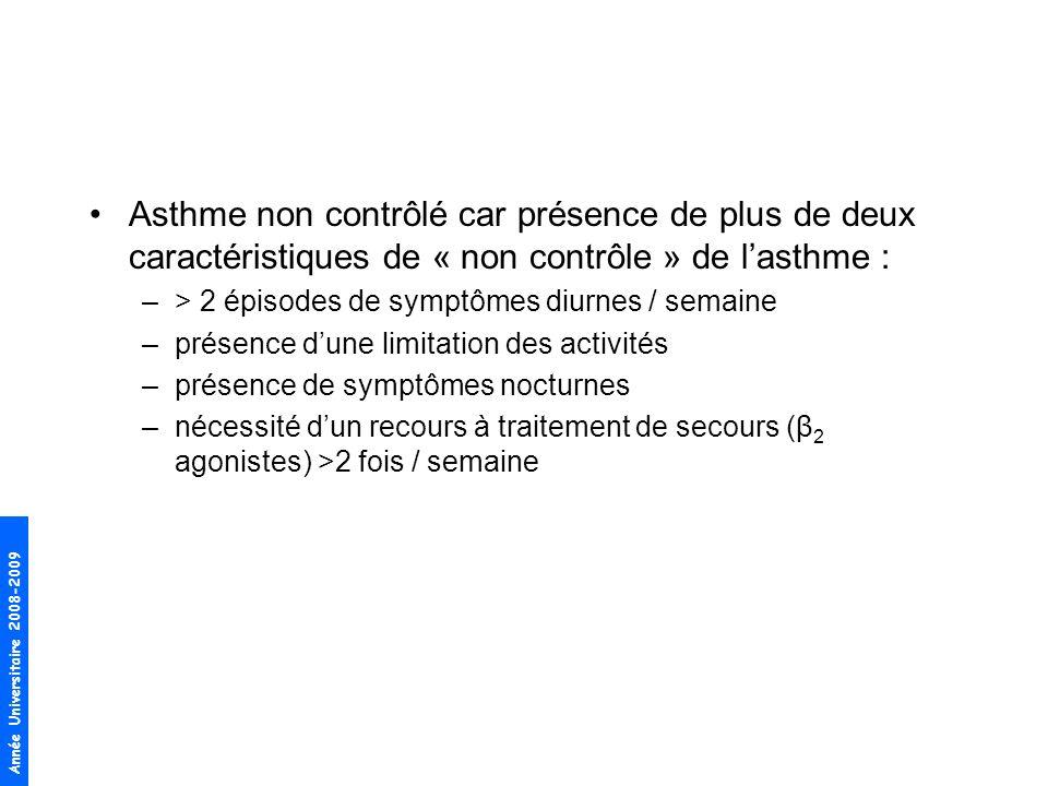 Année Universitaire 2008-2009 Critères de contrôle de l asthme selon GINA 2006 Caract é ristiquesContrôl é Partiellement contrôl é Incontrôl é Symptômes journaliersAucun (2/semaine) > 2/Semaine 3 manifestations d asthme partiellement contrôl é dans une semaine Limitation des activit é s Aucune Pr é sente Symptômes nocturnesAucuns Pr é sents N é cessit é d un recours au traitement de la g è ne Aucun (2/semaine) > 2/Semaine Fonction respiratoire (VEMS ou DEP) Normal< 80% de la valeur pr é dite ou de la valeur maximale personnelle atteinte ExacerbationsAucune1/anUne dans une semaine