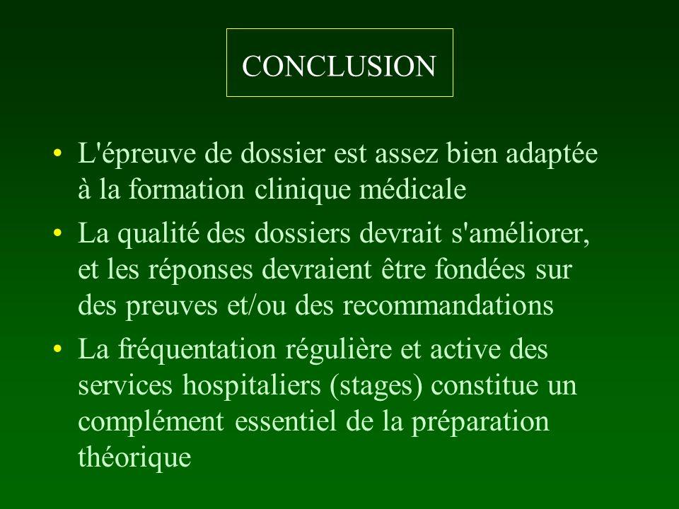 CONCLUSION L'épreuve de dossier est assez bien adaptée à la formation clinique médicale La qualité des dossiers devrait s'améliorer, et les réponses d