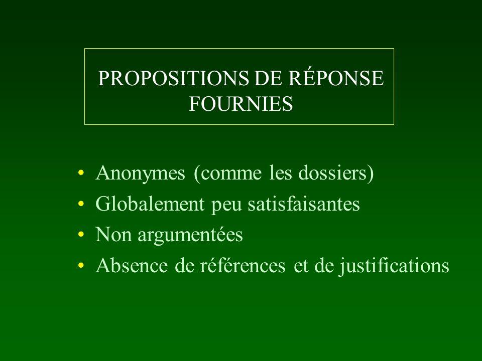 PROPOSITIONS DE RÉPONSE FOURNIES Anonymes (comme les dossiers) Globalement peu satisfaisantes Non argumentées Absence de références et de justificatio