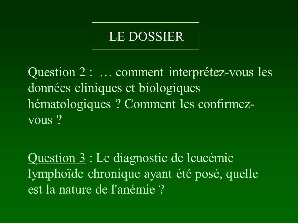 LE DOSSIER Question 2 : … comment interprétez-vous les données cliniques et biologiques hématologiques ? Comment les confirmez- vous ? Question 3 : Le