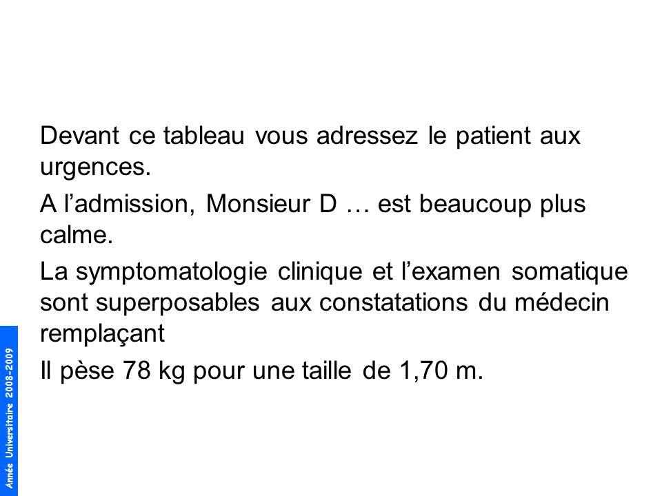 Année Universitaire 2008-2009 Devant ce tableau vous adressez le patient aux urgences. A ladmission, Monsieur D … est beaucoup plus calme. La symptoma