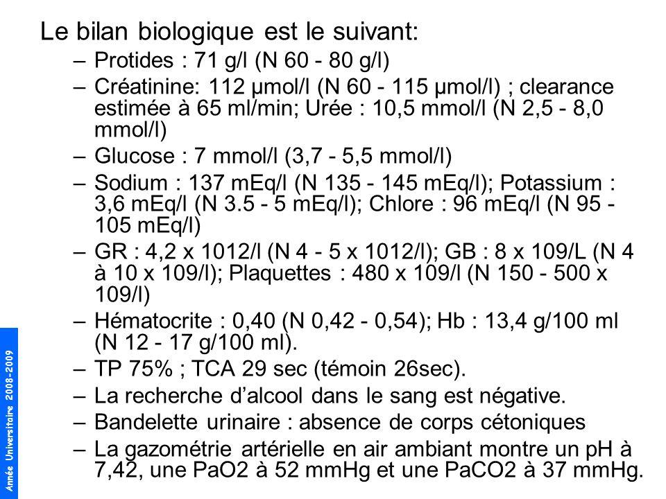 Année Universitaire 2008-2009 Le bilan biologique est le suivant: –Protides : 71 g/l (N 60 - 80 g/l) –Créatinine: 112 µmol/l (N 60 - 115 µmol/l) ; cle