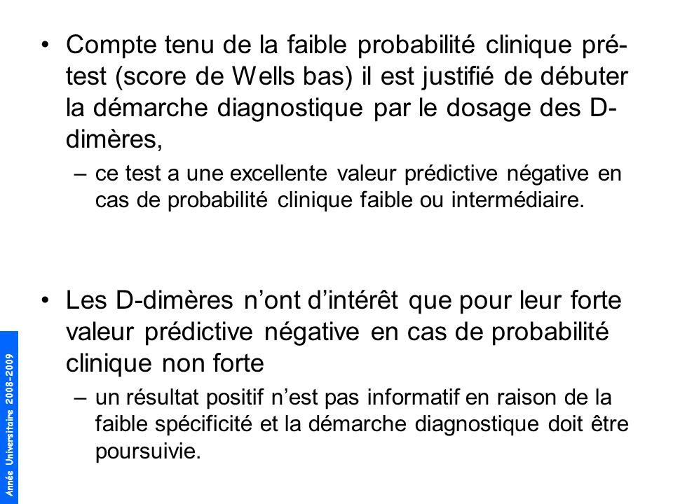 Année Universitaire 2008-2009 Compte tenu de la faible probabilité clinique pré- test (score de Wells bas) il est justifié de débuter la démarche diag
