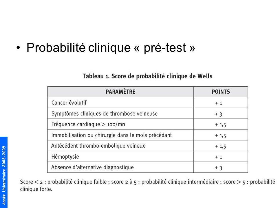 Année Universitaire 2008-2009 Probabilité clinique « pré-test »