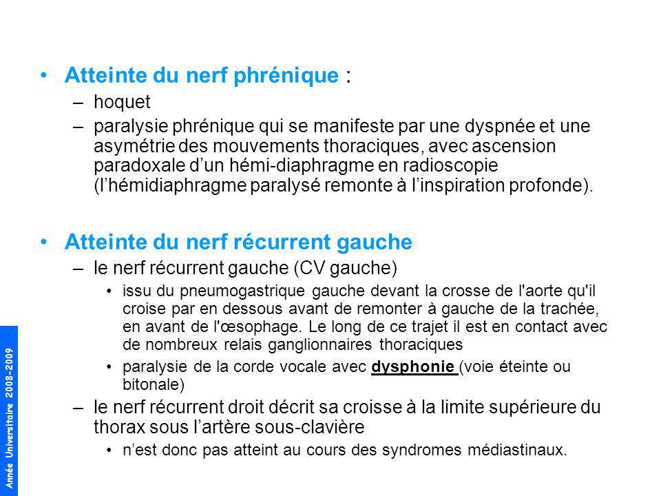 Année Universitaire 2008-2009 Atteinte du nerf phrénique : –hoquet –paralysie phrénique qui se manifeste par une dyspnée et une asymétrie des mouvemen