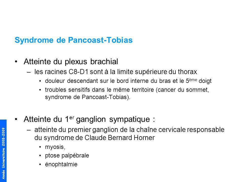 Année Universitaire 2008-2009 Syndrome de Pancoast-Tobias Atteinte du plexus brachial –les racines C8-D1 sont à la limite supérieure du thorax douleur