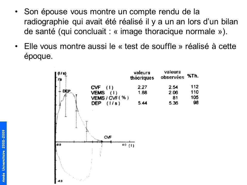 Année Universitaire 2008-2009 A lauscultation thoracique on note des sibilants Les aires ganglionnaires sont libres.