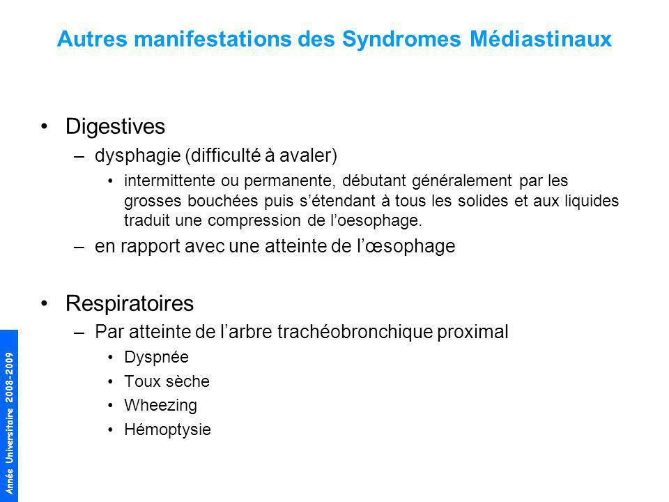 Année Universitaire 2008-2009 Autres manifestations des Syndromes Médiastinaux Digestives –dysphagie (difficulté à avaler) intermittente ou permanente