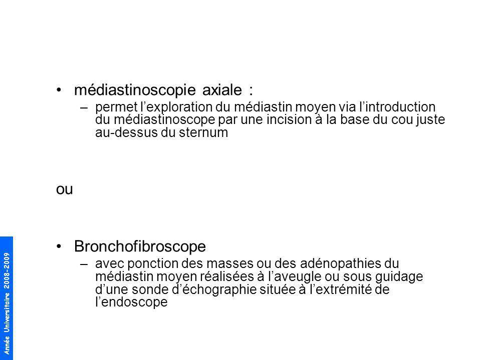 Année Universitaire 2008-2009 médiastinoscopie axiale : –permet lexploration du médiastin moyen via lintroduction du médiastinoscope par une incision