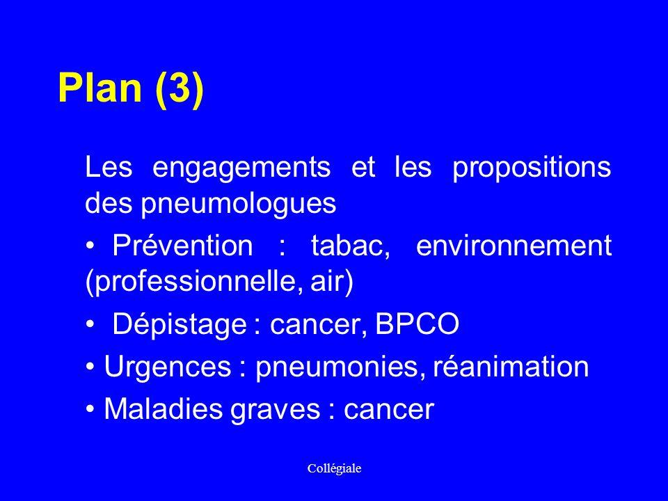 Collégiale Plan (3) Les engagements et les propositions des pneumologues Prévention : tabac, environnement (professionnelle, air) Dépistage : cancer,