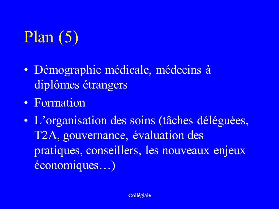 Collégiale Plan (5) Démographie médicale, médecins à diplômes étrangers Formation Lorganisation des soins (tâches déléguées, T2A, gouvernance, évaluat