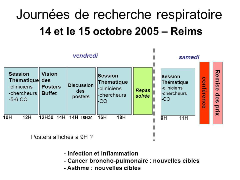 Journées de recherche respiratoire 14 et le 15 octobre 2005 – Reims vendredi samedi Repas soirée 10H12H Session Thématique -cliniciens -chercheurs -5-6 CO Vision des Posters Buffet 12H3014H Session Thématique -cliniciens -chercheurs -CO 16H18H Session Thématique -cliniciens -chercheurs -CO 9H11H Remise des prix Posters affichés à 9H .