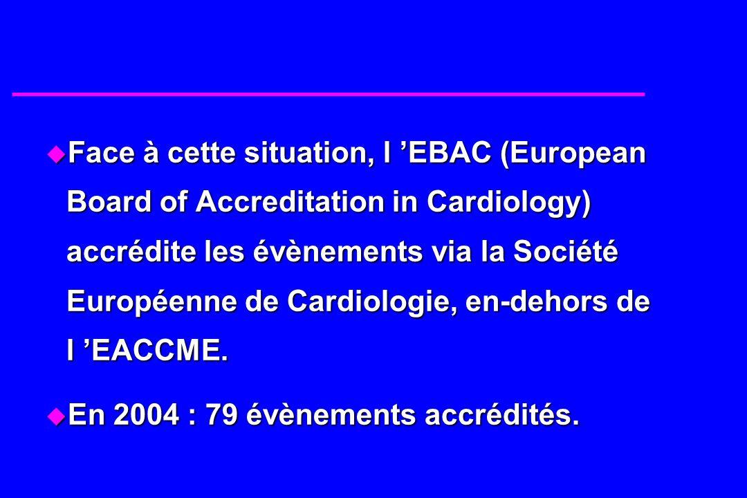 u Face à cette situation, l EBAC (European Board of Accreditation in Cardiology) accrédite les évènements via la Société Européenne de Cardiologie, en-dehors de l EACCME.