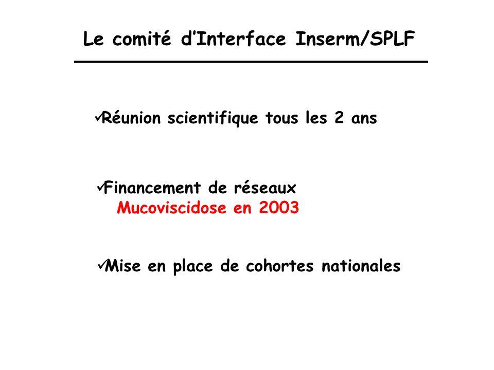 Le comité dInterface Inserm/SPLF Réunion scientifique tous les 2 ans Financement de réseaux Mucoviscidose en 2003 Mise en place de cohortes nationales