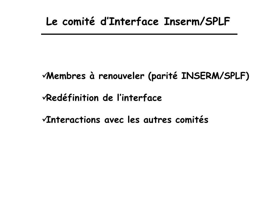 Le comité dInterface Inserm/SPLF Membres à renouveler (parité INSERM/SPLF) Redéfinition de linterface Interactions avec les autres comités