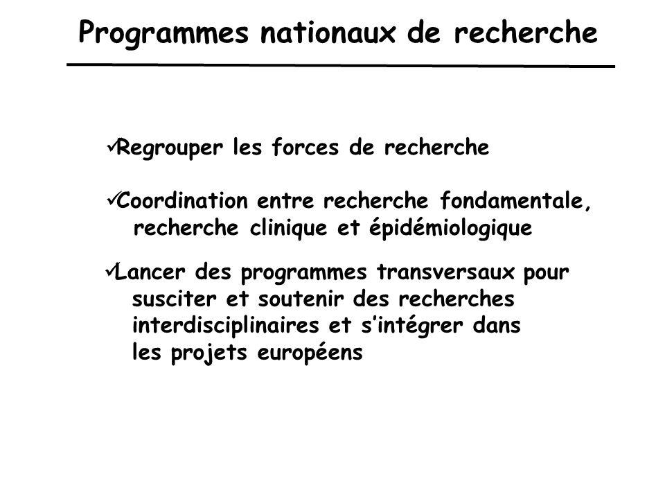 Programmes nationaux de recherche Regrouper les forces de recherche Coordination entre recherche fondamentale, recherche clinique et épidémiologique Lancer des programmes transversaux pour susciter et soutenir des recherches interdisciplinaires et sintégrer dans les projets européens