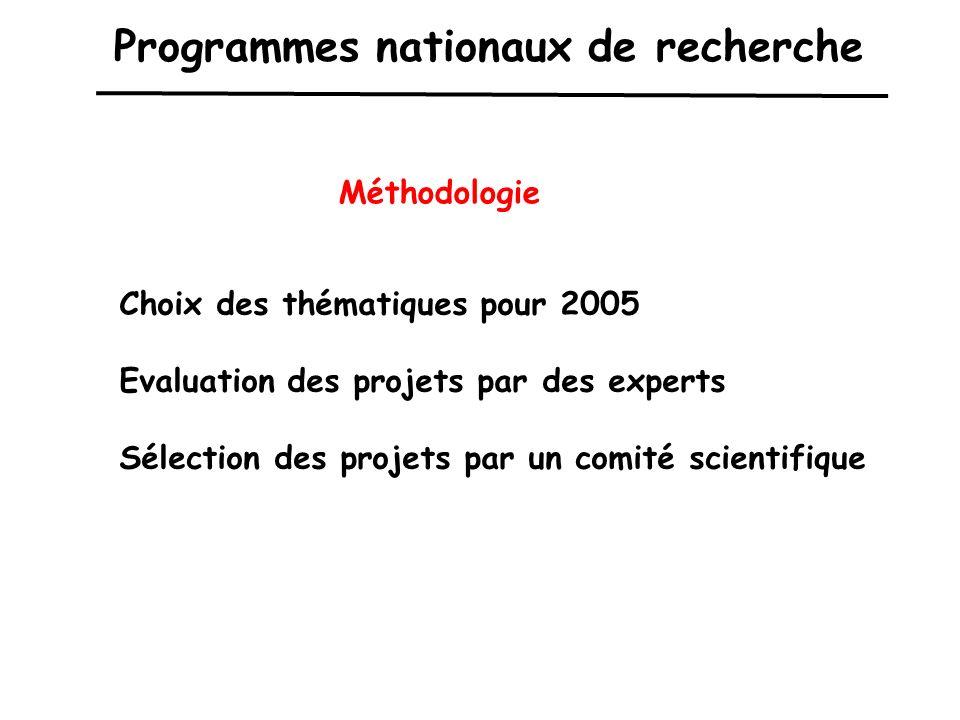 Programmes nationaux de recherche Méthodologie Choix des thématiques pour 2005 Evaluation des projets par des experts Sélection des projets par un comité scientifique
