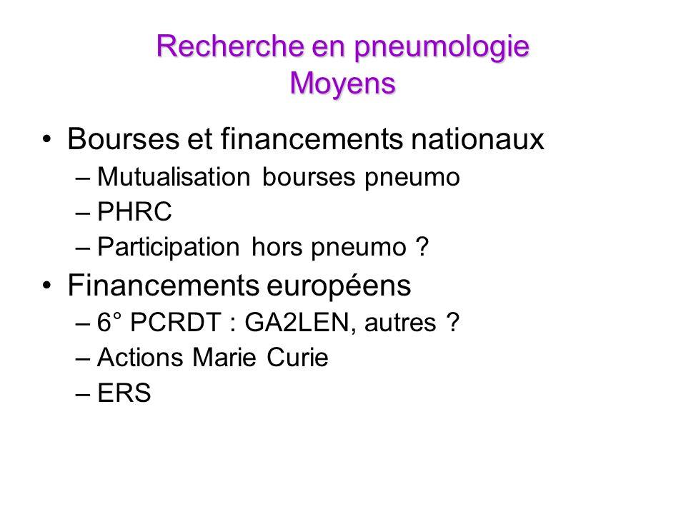 Recherche en pneumologie Moyens Bourses et financements nationaux –Mutualisation bourses pneumo –PHRC –Participation hors pneumo .