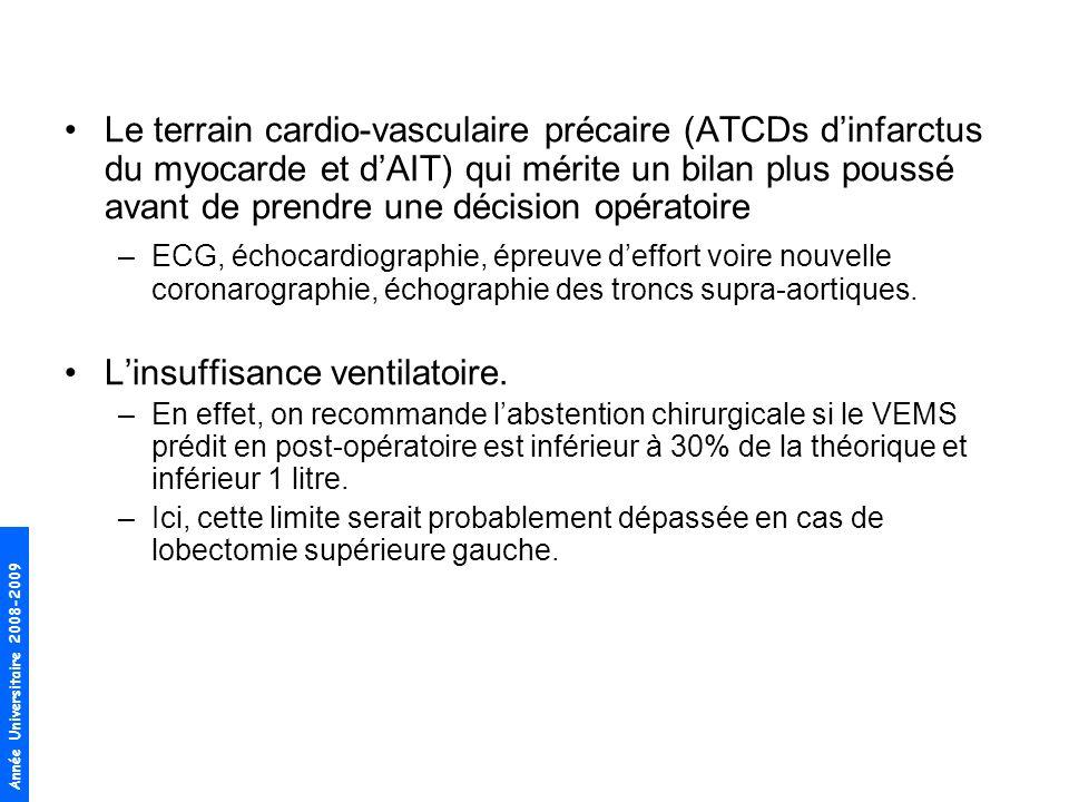 Année Universitaire 2008-2009 Le terrain cardio-vasculaire précaire (ATCDs dinfarctus du myocarde et dAIT) qui mérite un bilan plus poussé avant de pr