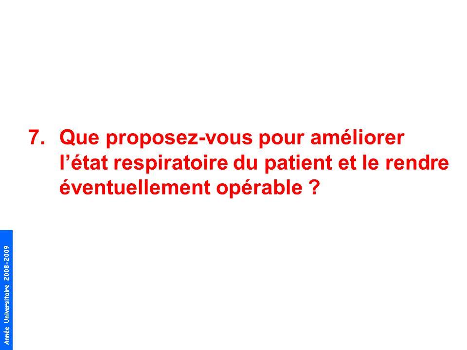 7.Que proposez-vous pour améliorer létat respiratoire du patient et le rendre éventuellement opérable ?