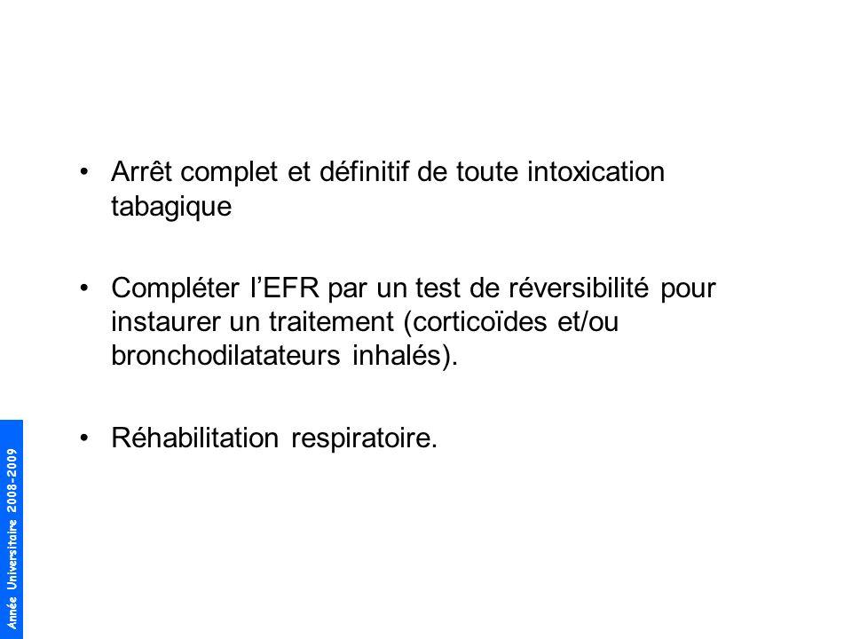 Année Universitaire 2008-2009 Arrêt complet et définitif de toute intoxication tabagique Compléter lEFR par un test de réversibilité pour instaurer un