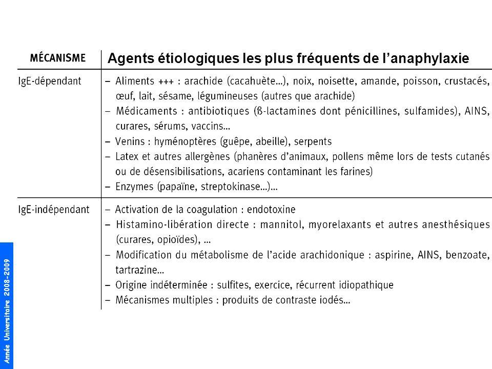 Année Universitaire 2008-2009 Agents étiologiques les plus fréquents de lanaphylaxie